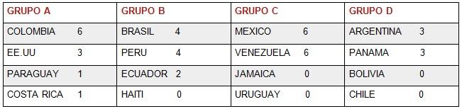 tabla de posiciones viernes