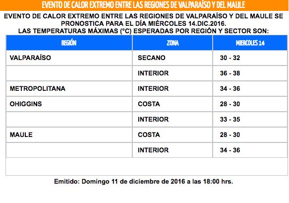 Foto: Dirección Meteorológica de Chile